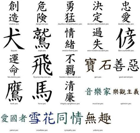tattoo font kanji 71 best ninja kanji images on pinterest combat sport