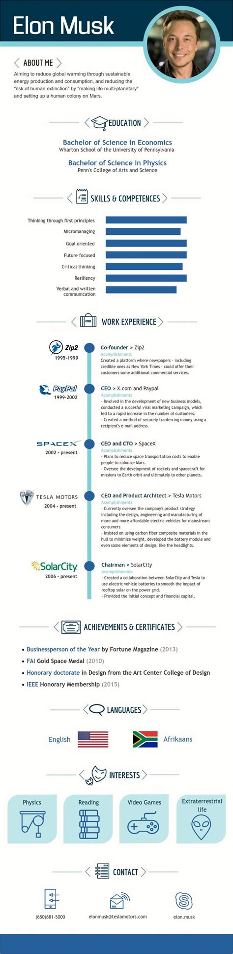 elon musk one page resume one page resume of elon musk how to make a resume best
