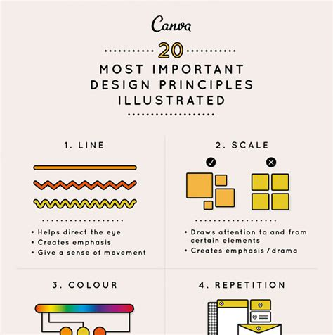 graphic design layout rules 15 diagrams that make graphic design much easier