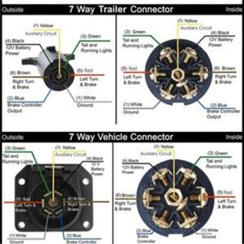 seven prong trailer wiring 7 way trailer wiring