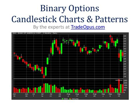 candlestick pattern ppt candlestick charting explained how to read and profit