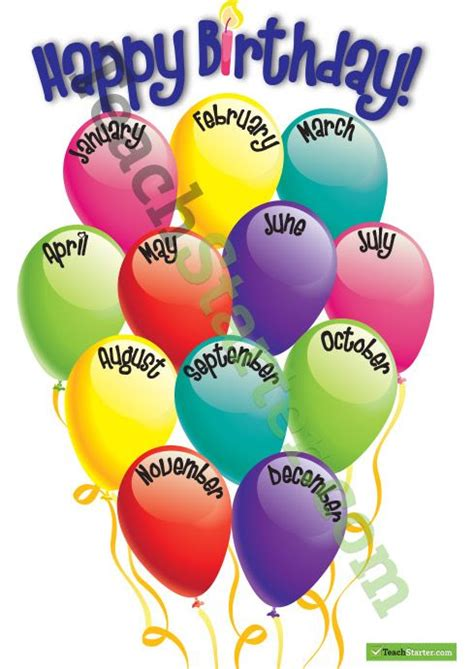 happy birthday corner design happy birthday chart balloons teaching resources