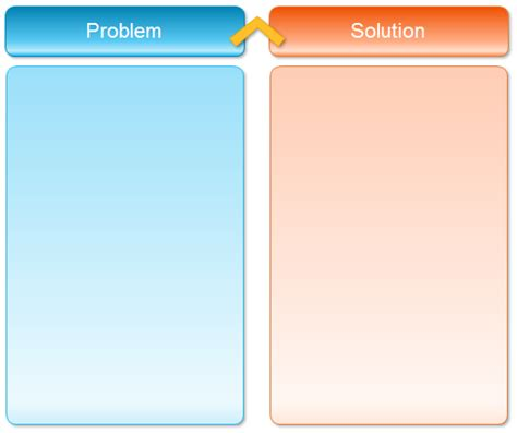 it solution template problem solution chart