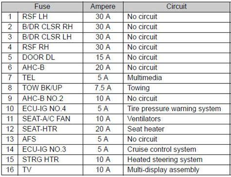 2010 toyota fj cruiser stereo wiring diagram fj cruiser