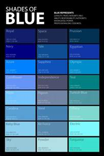 shades of color shades of blue color palette poster graf1x