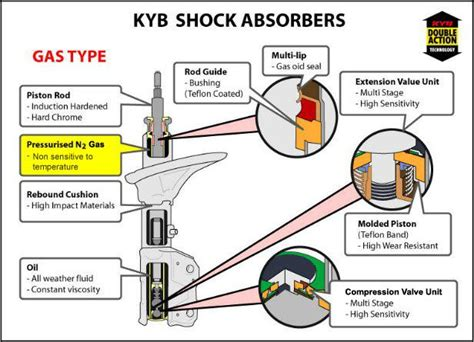 kayaba shock absorber for proton end 4 2 2019 4 32 pm