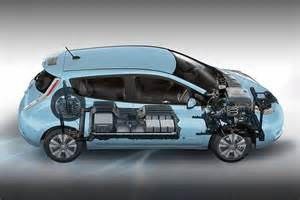 Nissan Leaf Battery Replacement Nissan Leaf Battery Replacement Cost Autos Post