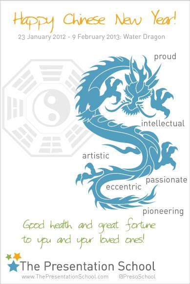 new year 2012 water meaning happy new year the presentation school