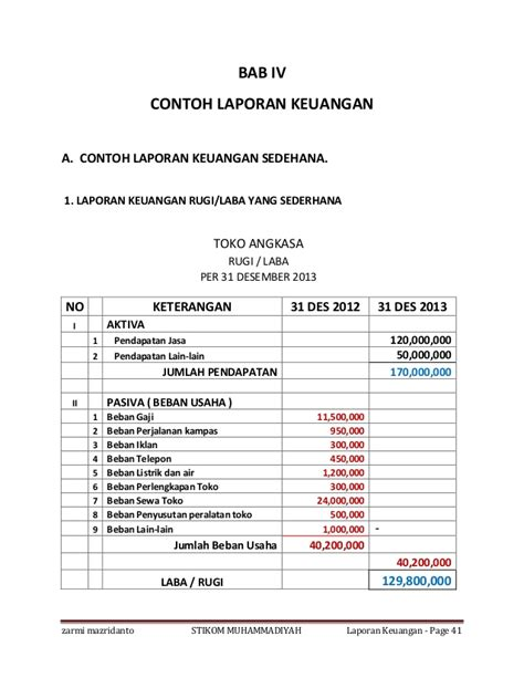format laporan keuangan bulanan laporan keuangan lengkap