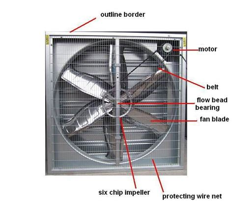 paint booth ventilation fans ventilation cooling fan for paint spray booth textile