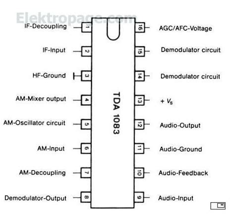 integrated circuits pin diagram tda1083 pin connection diagram and pin fucntions and pin descripttion integrated circuits