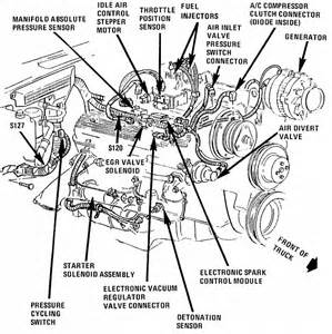 diagram of a 350 engine for a 1989 chevy truck html