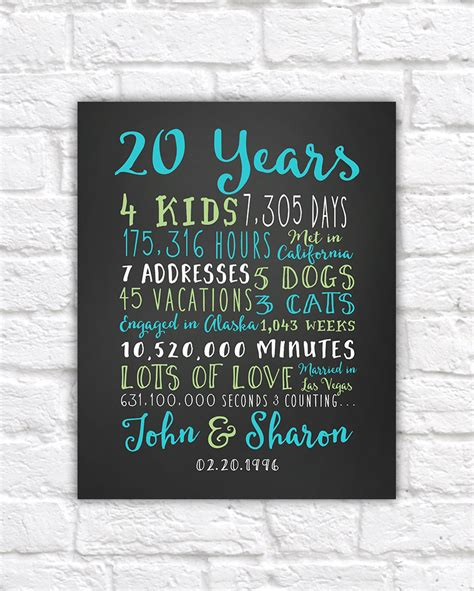 20th Wedding Anniversary Vacation Ideas by 20th Anniversary Gift 20 Year Wedding Anniversary