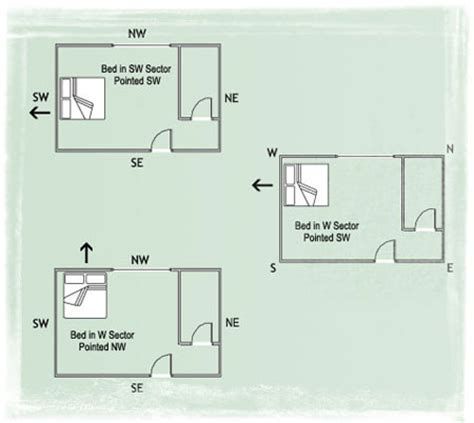bedroom feng shui placement feng shui bed placement absolutely feng shui