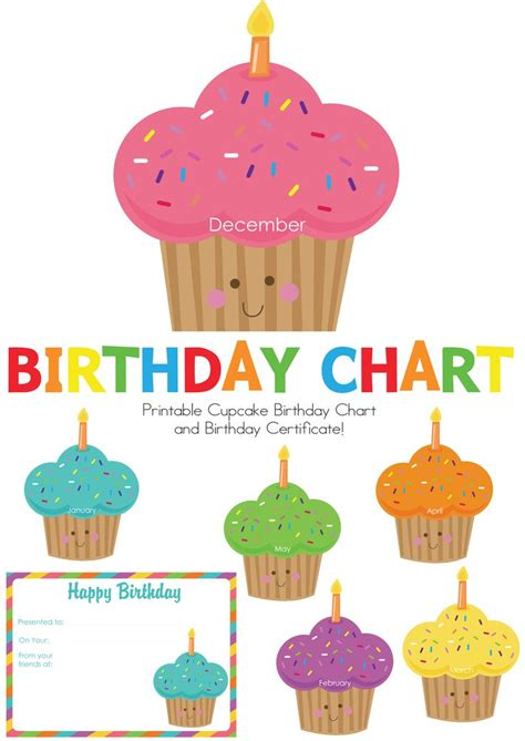 cupcake birthday chart template 17 best images about birthday charts on
