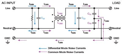 inductor differential power why would a power supply unit with insulating and galvanic separation need a grounded power