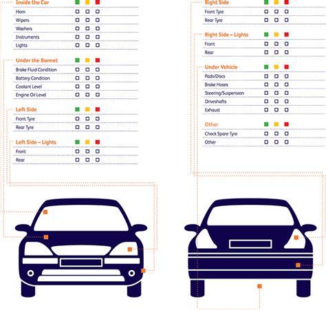 Background Check Dmv Car Inspection Diagram Car Inspection List Elsavadorla