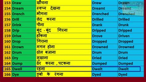 plant layout hindi meaning drip dry meaning in hindi diydry co