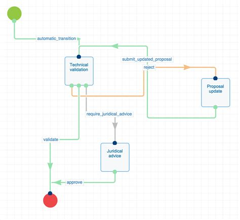 simple workflow diagram simple workflow software 28 images easy workflow