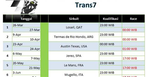 jadwal tutorial online ut tambah pengetahuan jadwal motogp 2017 trans7 dan jam