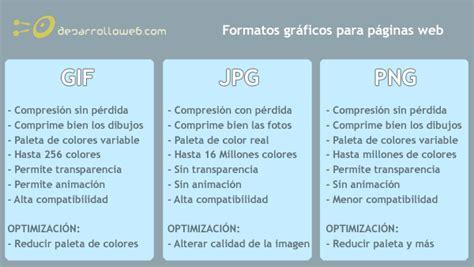 editor de imagenes formato jpg bienvenido formatos graficos utilizados en las paginas