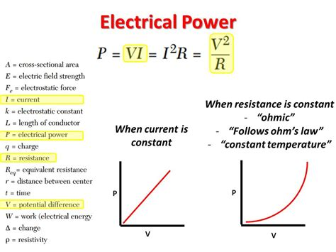 a resistor at constant temperature current and resistance ppt