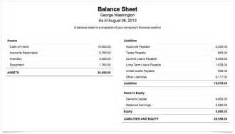 best photos of online business balance sheet business