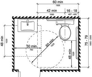 Washroom Dimensions Guide Commercial 25 Best Ideas About Ada Bathroom On Handicap