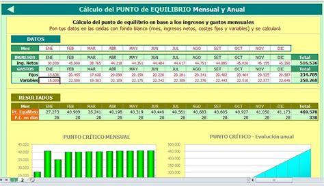 formato para control de pagos formato en excel c 225 lculo punto de equilibrio bs 10 500