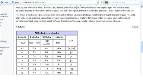uzbek language the full wiki opinions on uzbek language