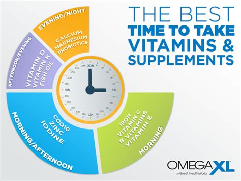best vitamins to take tick tock a guide for the ideal times in the day to take