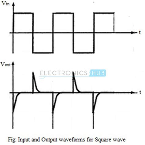 integrator circuit input and output waveform operational lifier as differentiator circuit applications
