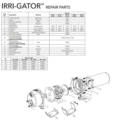 Portacool Wiring Diagram