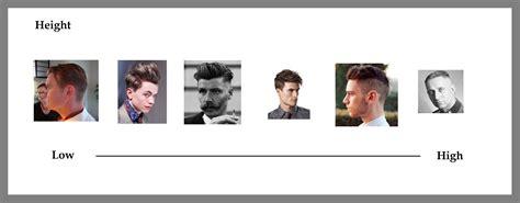 vintage hairstyles and their names mens vintage hairstyle names hair