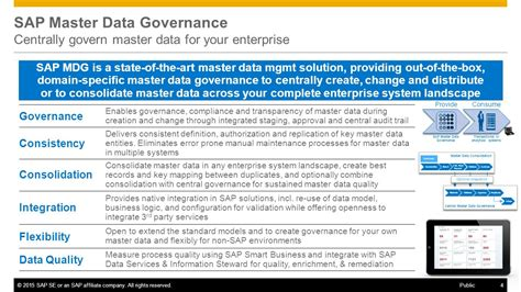 sap mdm resume sles sap master data management in singapore sales