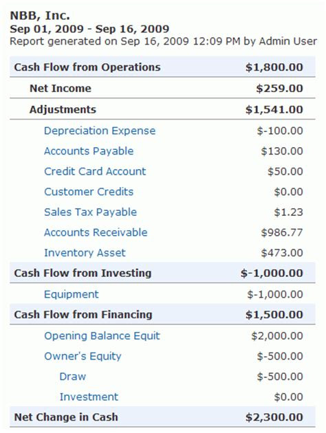 sle cash flow beauty salon sle cash flow report new premium features cash flow