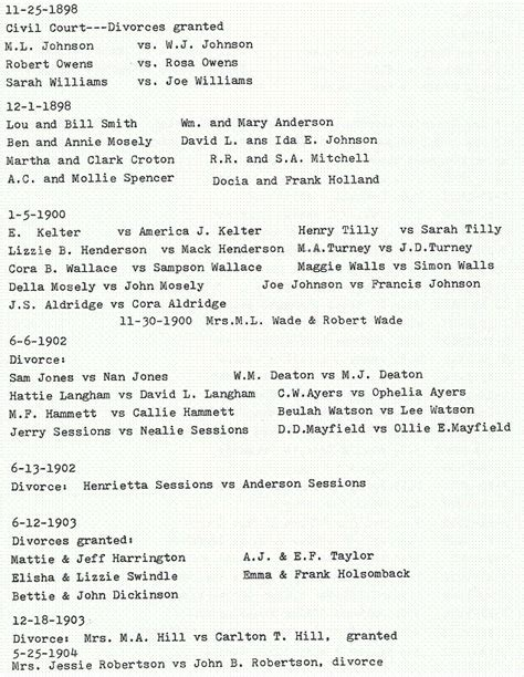 Ancestry Divorce Records County Divorce
