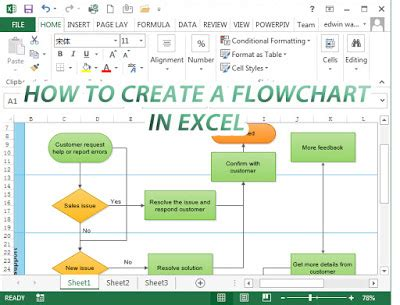 how to make a flowchart in excel how to create a flowchart in excel it thaksalawa