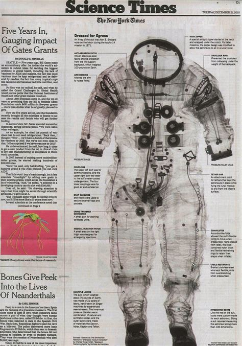 Spacesuits In The New York Times Science Section