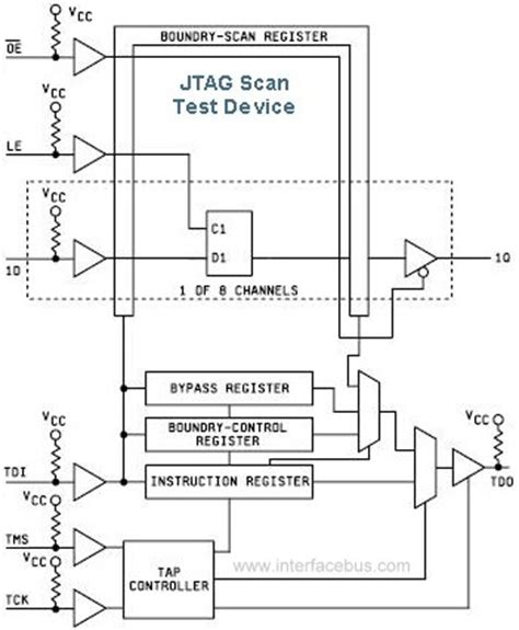 jtag pull up resistor pull up resistor for jtag 28 images solved fpga unresponsive after programming community