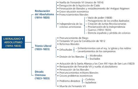 historia de espa 241 a 814 1833 1843 1868