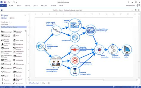 service desk workflow diagram help desk workflow diagram visio images how to guide and