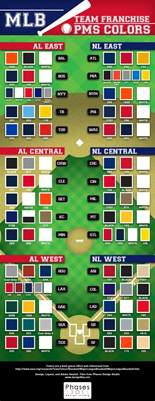 nfl team colors chart phases mlb pms 01