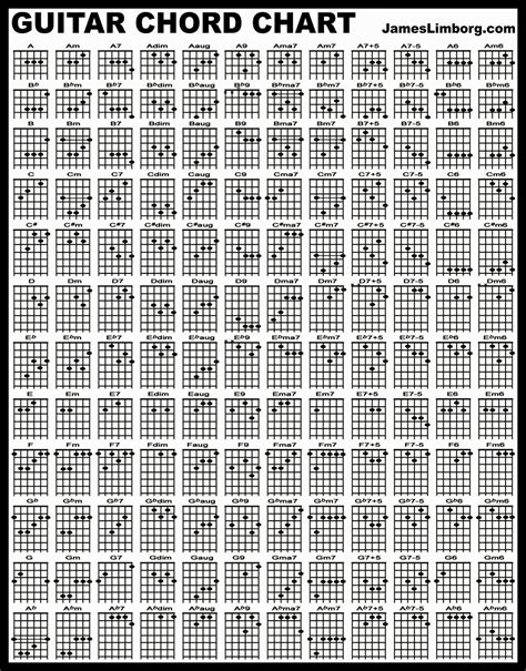 guitar chord diagram about guitar