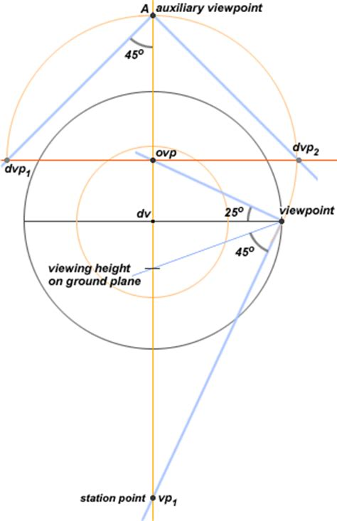 circle driveway dimensions pictures to pin on pinterest