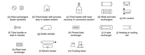 heat exchanger process flow diagram process flow diagram processdesign