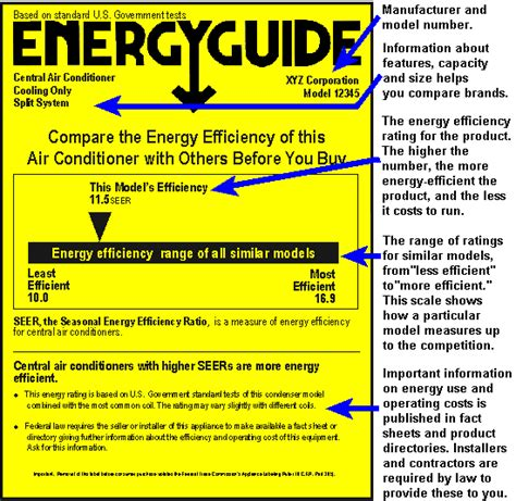 high energy electric llc energy guides for hvac systems king heating and cooling llc