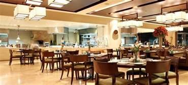 Image result for Restaurants