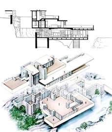 best 25 falling water house ideas only on pinterest fallingwater floor plan galleryhip com the hippest