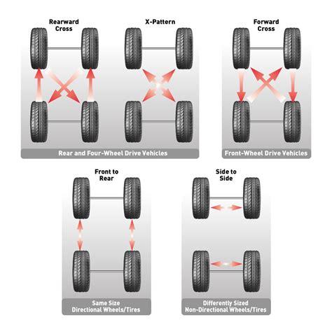 Car Tyre Types by Automotive Tires Passenger Car Tires Light Truck Tires